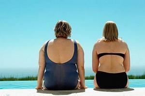 肥胖可加速人类肝脏衰老